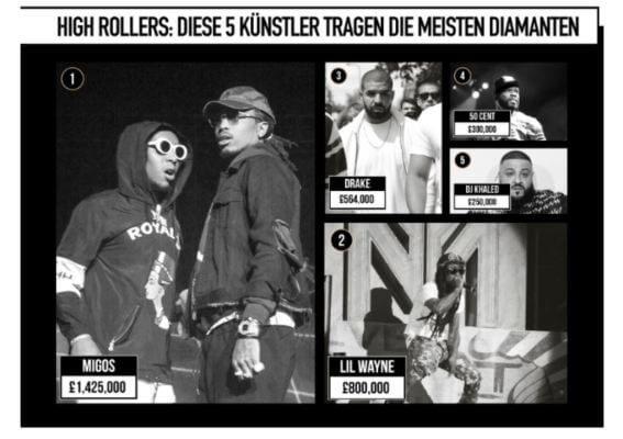 Read more about the article Hohe Noten, hohe Kosten: Musiker_innen und ihre luxuriösen Musikvideos